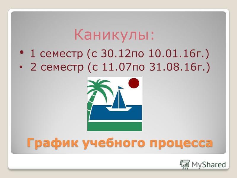 График учебного процесса Каникулы: 1 семестр (с 30.12 по 10.01.16 г.) 2 семестр (с 11.07 по 31.08.16 г.)