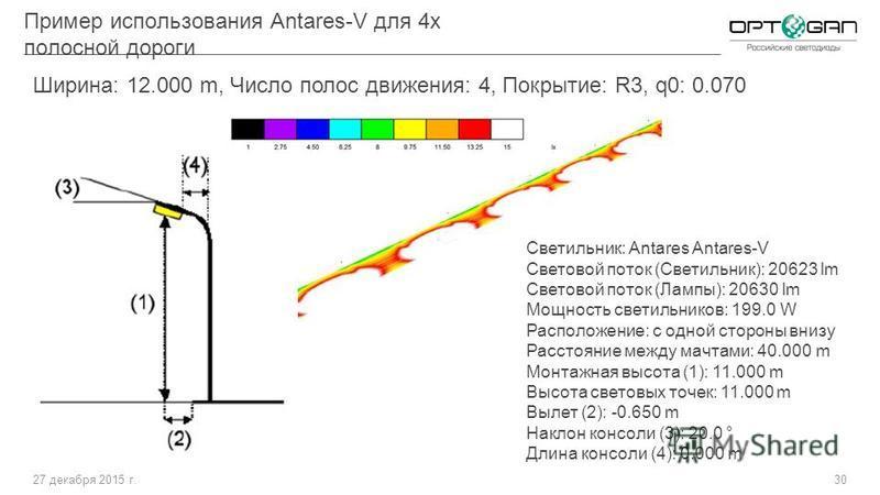 27 декабря 2015 г.30 Пример использования Antares-V для 4 х полосной дороги Ширина: 12.000 m, Число полос движения: 4, Покрытие: R3, q0: 0.070 Светильник: Antares Antares-V Световой поток (Светильник): 20623 lm Световой поток (Лампы): 20630 lm Мощнос