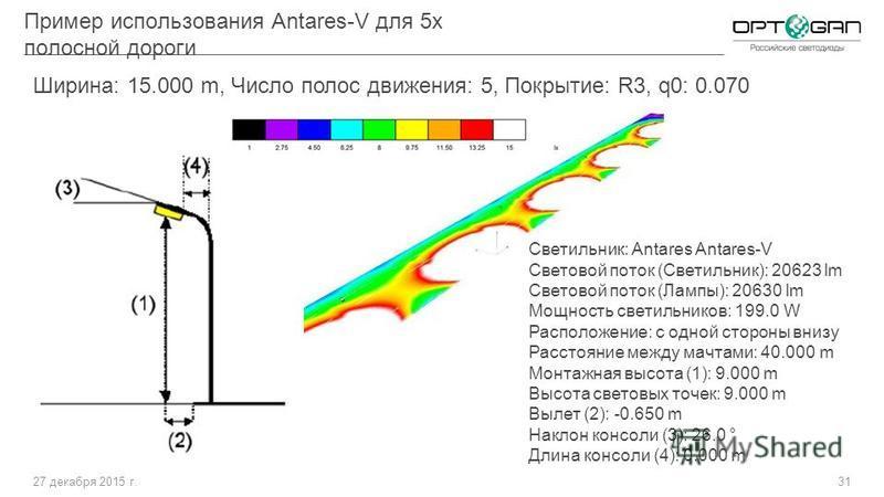 27 декабря 2015 г.31 Пример использования Antares-V для 5 х полосной дороги Ширина: 15.000 m, Число полос движения: 5, Покрытие: R3, q0: 0.070 Светильник: Antares Antares-V Световой поток (Светильник): 20623 lm Световой поток (Лампы): 20630 lm Мощнос