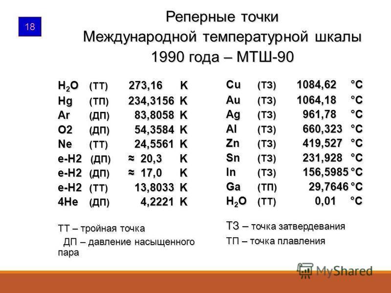 18 H 2 O (ТТ) 273,16 K Hg (ТП) 234,3156 K Ar (ДП) 83,8058 K O2 (ДП) 54,3584 K Ne (ТТ) 24,5561 K e-H2 (ДП) 20,3 K e-H2 (ДП) 17,0 K e-H2 (ТТ) 13,8033 K 4He (ДП) 4,2221 K ТТ – тройная точка ДП – давление насыщенного пара ДП – давление насыщенного пара Р