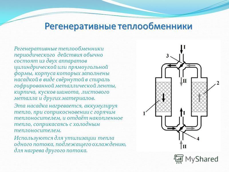 Виды теплообменников периодического теплообменник проточный поверхность