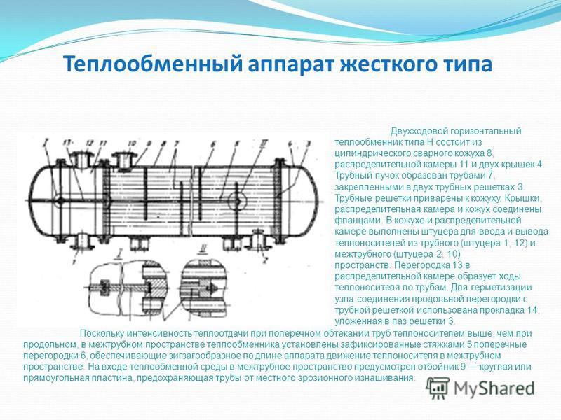 Теплообменный аппарат жесткого типа Двухходовой горизонтальный теплообменник типа Н состоит из цилиндрического сварного кожуха 8, распределительной камеры 11 и двух крышек 4. Трубный пучок образован трубами 7, закрепленными в двух трубных решетках 3.