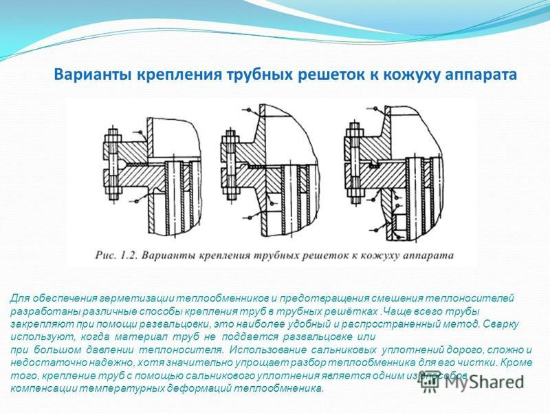 Варианты крепления трубных решеток к кожуху аппарата Для обеспечения герметизации теплообменников и предотвращения смешения теплоносителей разработаны различные способы крепления труб в трубных решётках.Чаще всего трубы закрепляют при помощи развальц