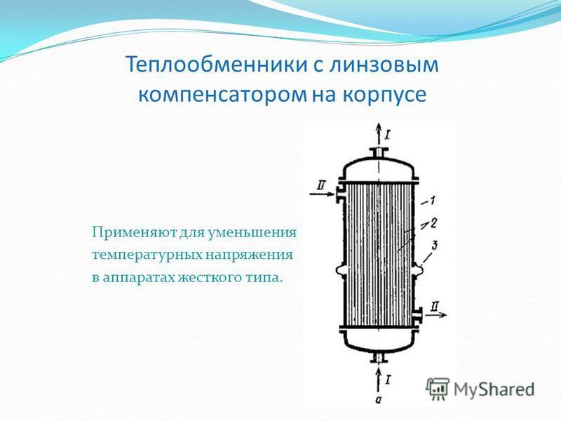 Теплообменники с линзовым компенсатором на корпусе Применяют для уменьшения температурных напряжения в аппаратах жесткого типа.