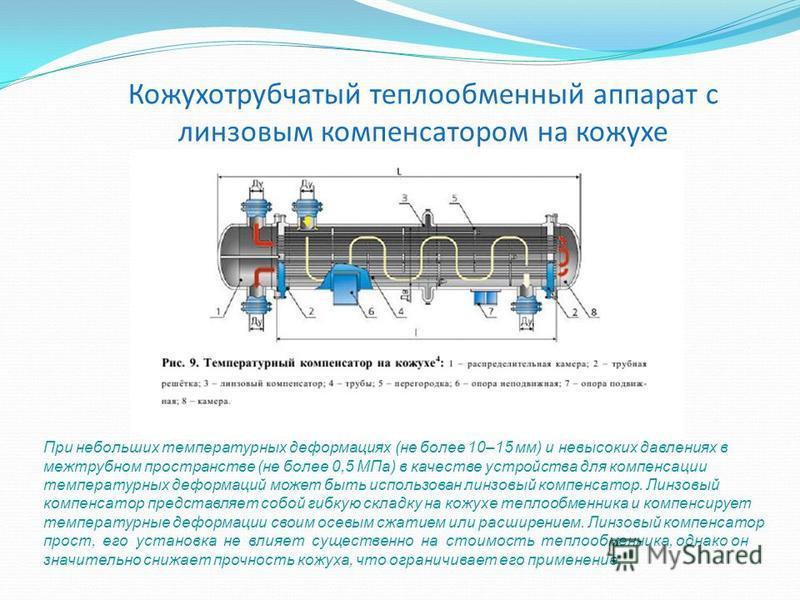 Кожухотрубчатый теплообменный аппарат с линзовым компенсатором на кожухе При небольших температурных деформациях (не более 10–15 мм) и невысоких давлениях в межтрубном пространстве (не более 0,5 МПа) в качестве устройства для компенсации температурны
