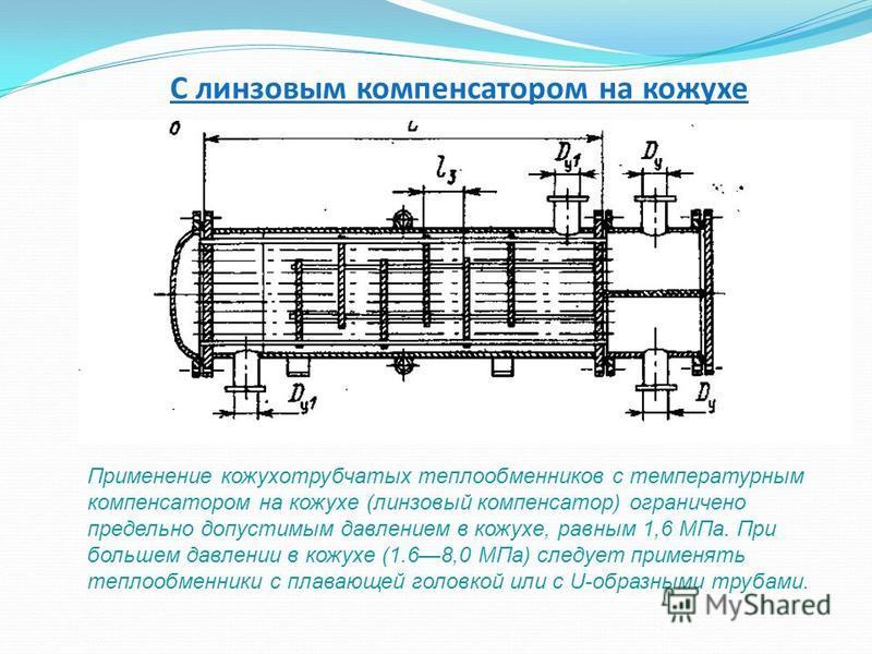 Горизонтальный теплообменник с линзовым компенсаторомописание конструкции кастор печи с теплообменником и выносным баком