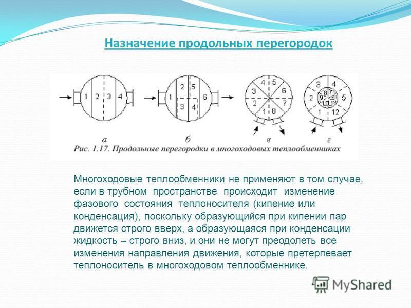 Назначение продольных перегородок Многоходовые теплообменники не применяют в том случае, если в трубном пространстве происходит изменение фазового состояния теплоносителя (кипение или конденсация), поскольку образующийся при кипении пар движется стро
