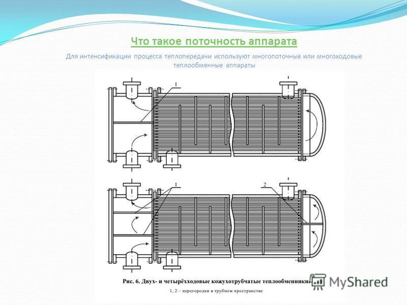 Что такое поточность аппарата Для интенсификации процесса теплопередачи используют многопоточные или многоходовые теплообменные аппараты