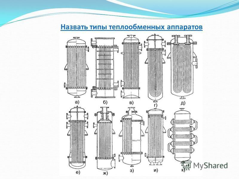 Классификация и типы теплообменников Кожухотрубный теплообменник Alfa Laval ViscoLine VLM 21x14/102-6 Новоуральск