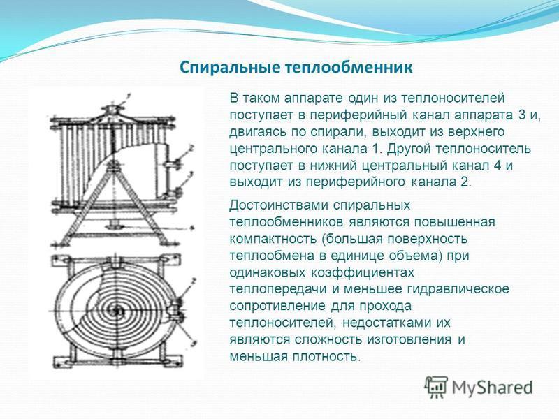 Спиральные теплообменник В таком аппарате один из теплоносителей поступает в периферийный канал аппарата 3 и, двигаясь по спирали, выходит из верхнего центрального канала 1. Другой теплоноситель поступает в нижний центральный канал 4 и выходит из пер