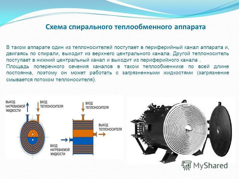Схема спирального теплообменного аппарата В таком аппарате один из теплоносителей поступает в периферийный канал аппарата и, двигаясь по спирали, выходит из верхнего центрального канала. Другой теплоноситель поступает в нижний центральный канал и вых