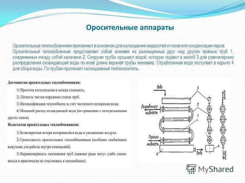 Доклады теплообменники теплообменник альфа лаваль мод св26 32 н