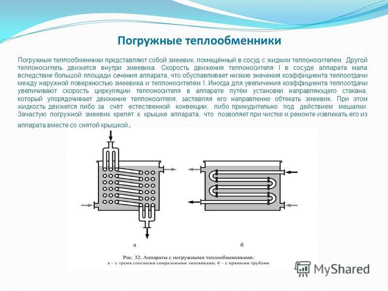 Теплообменник пластинчатый погружные теплообменник срок эксплуатация