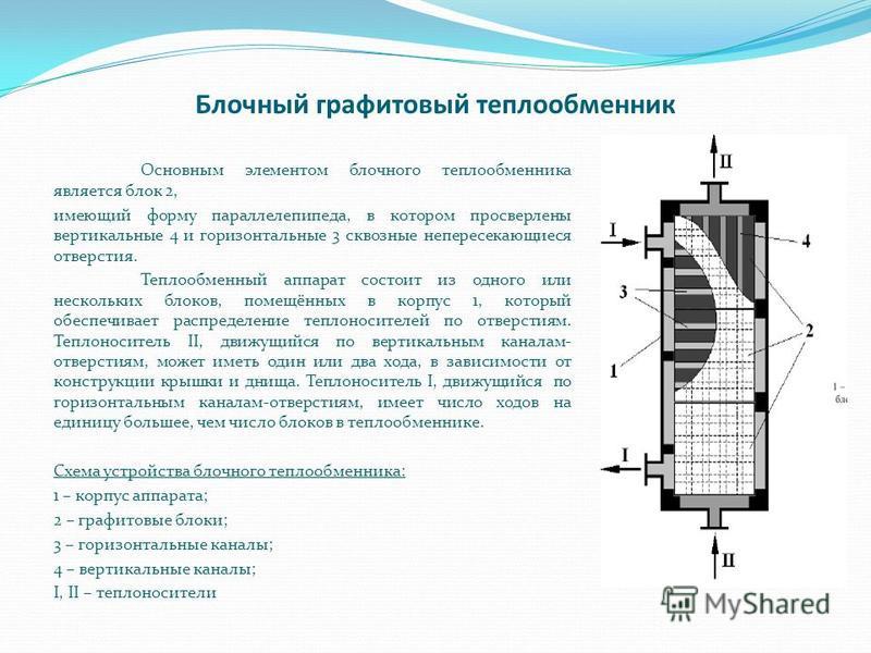 Блочный графитовый теплообменник Основным элементом блочного теплообменника является блок 2, имеющий форму параллелепипеда, в котором просверлены вертикальные 4 и горизонтальные 3 сквозные непересекающиеся отверстия. Теплообменный аппарат состоит из
