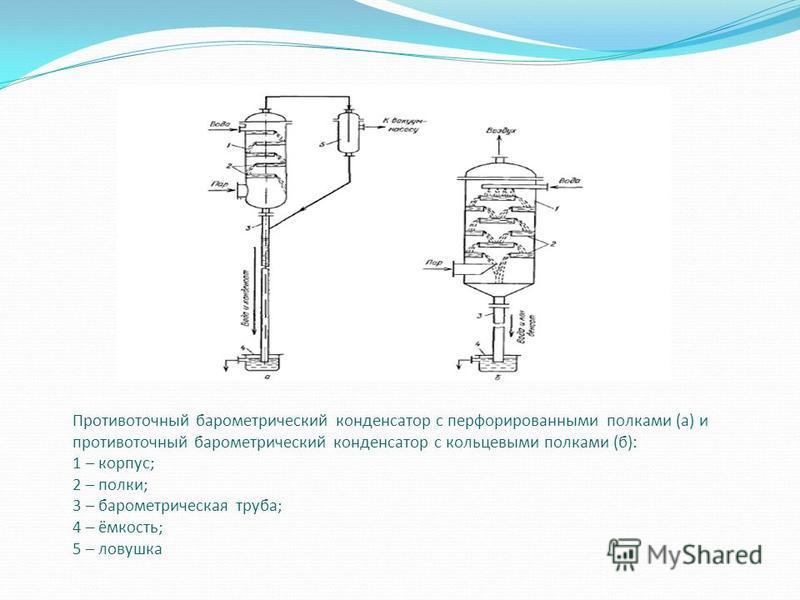 Противоточный барометрический конденсатор с перфорированными полками (а) и противоточный барометрический конденсатор с кольцевыми полками (б): 1 – корпус; 2 – полки; 3 – барометрическая труба; 4 – ёмкость; 5 – ловушка
