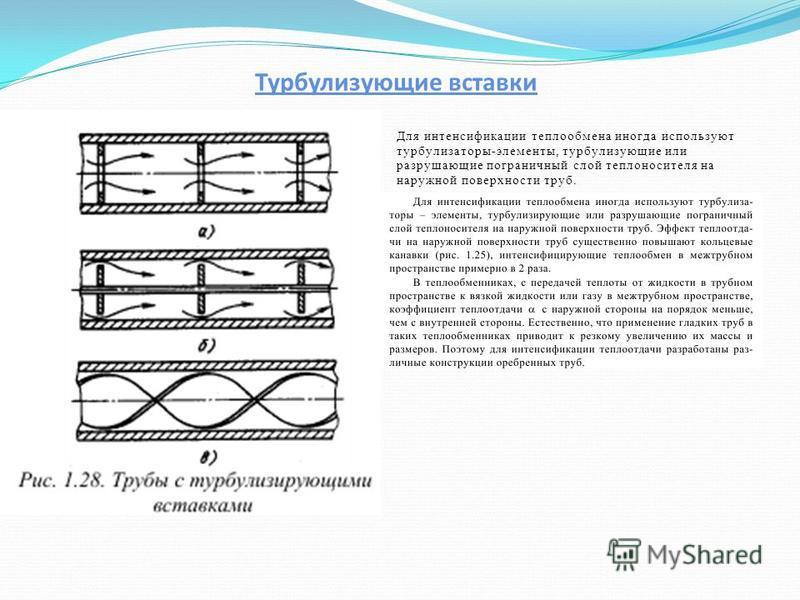 Турбулизующие вставки Для интенсификации теплообмена иногда используют турбулизаторы-элементы, турбулизующие или разрушающие пограничный слой теплоносителя на наружной поверхности труб.