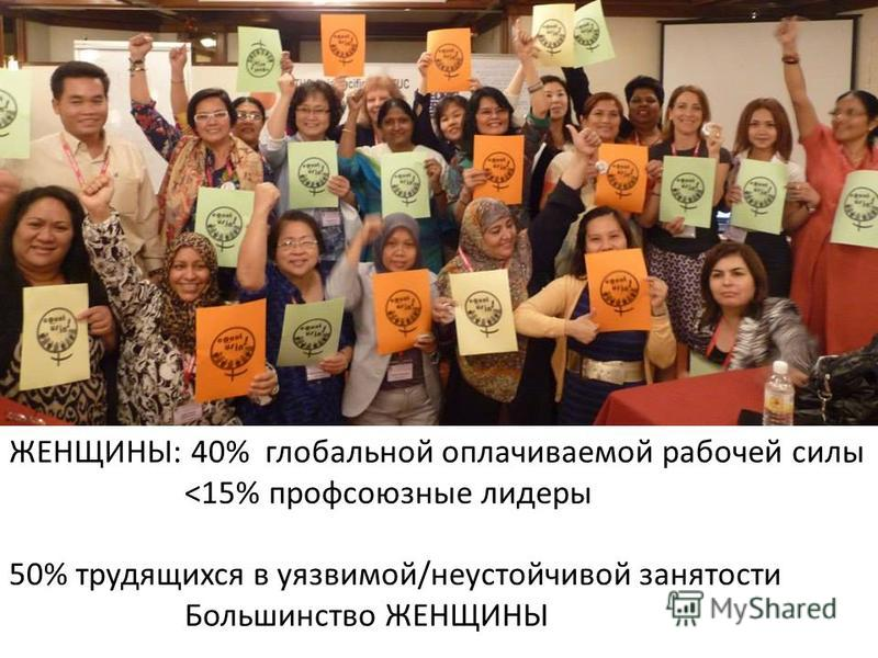 ЖЕНЩИНЫ: 40% глобальной оплачиваемой рабочей силы ˂15% профсоюзные лидеры 50% трудящихся в уязвимой/неустойчивой занятости Большинство ЖЕНЩИНЫ