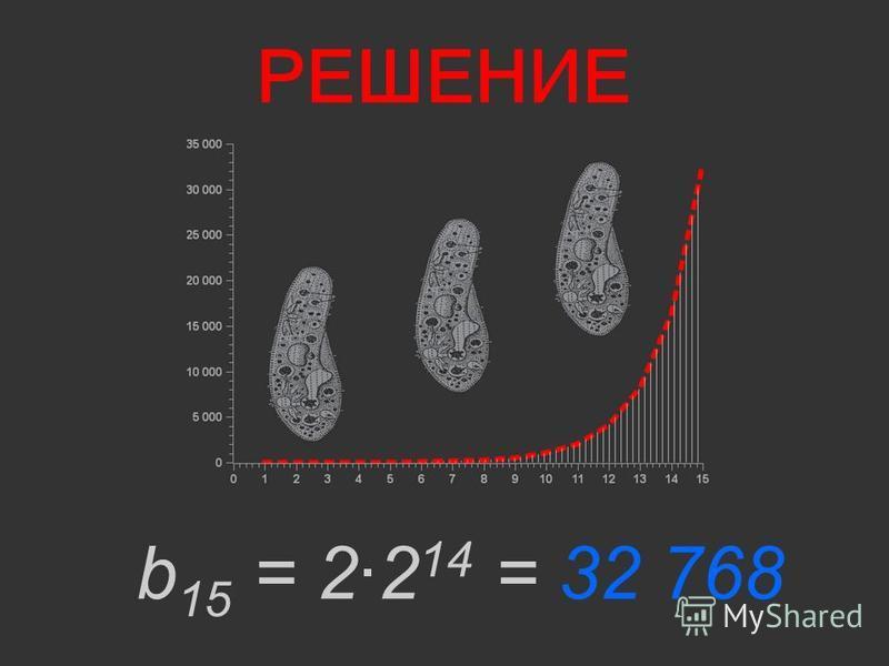 РЕШЕНИЕ b 15 = 2·2 14 = 32 768