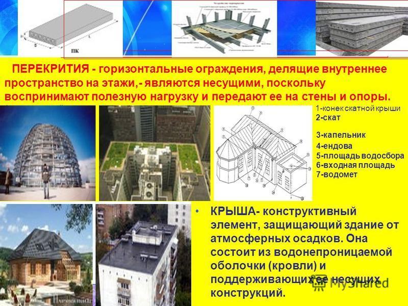 КРЫША- конструктивный элемент, защищающий здание от атмосферных осадков. Она состоит из водонепроницаемой оболочки (кровли) и поддерживающих ее несущих конструкций. ПЕРЕКРИТИЯ - горизонтальные ограждения, делящие внутреннее пространство на этажи,- яв