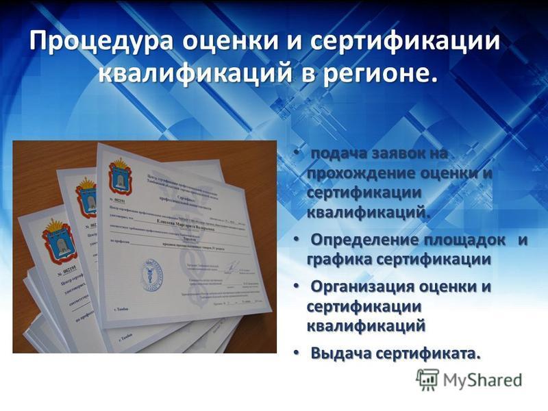 Процедура оценки и сертификации квалификаций в регионе. подача заявок на прохождение оценки и сертификации квалификаций. подача заявок на прохождение оценки и сертификации квалификаций. Определение площадок и графика сертификации Определение площадок