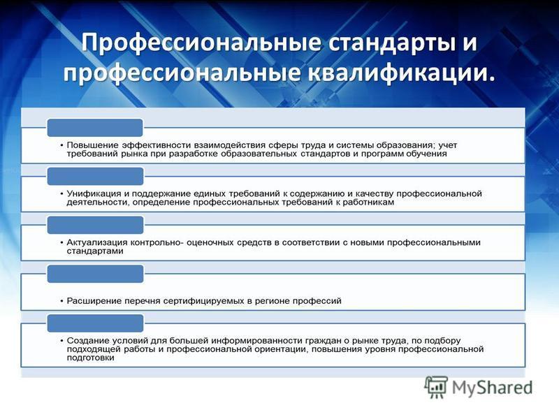 Профессиональные стандарты и профессиональные квалификации.