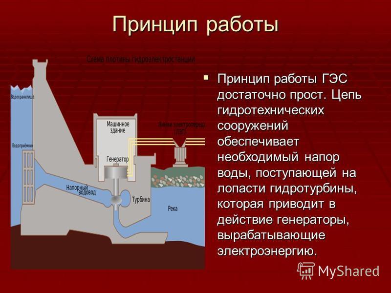 Принцип работы Принцип работы ГЭС достаточно прост. Цепь гидротехнических сооружений обеспечивает необходимый напор воды, поступающей на лопасти гидротурбины, которая приводит в действие генераторы, вырабатывающие электроэнергию. Принцип работы ГЭС д