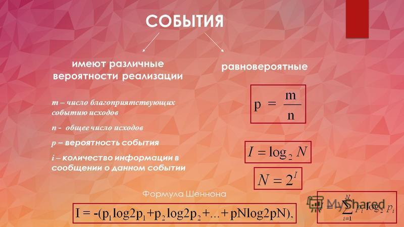 СОБЫТИЯ имеют различные вероятности реализации равновероятные Формула Шеннона m – число благоприятствующих событию исходов n - общее число исходов p – вероятность события i – количество информации в сообщении о данном событии