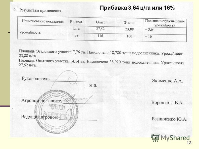 Прибавка 3,64 ц/га или 16% 13