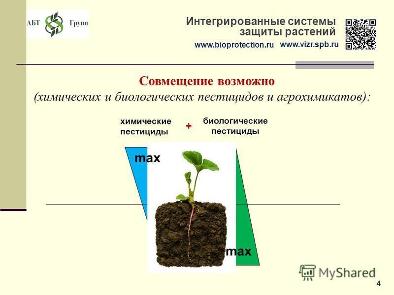 www.bioprotection.ru www.vizr.spb.ru Интегрированные системы защиты растений Совмещение возможно (химических и биологических пестицидов и агрохимикатов): химические пестициды биологические пестициды max + 4