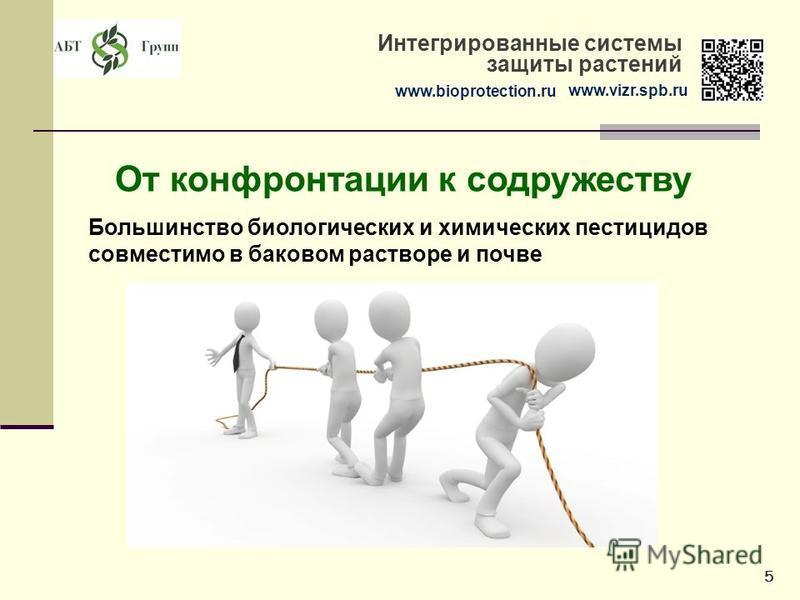 Большинство биологических и химических пестицидов совместимо в баковом растворе и почве От конфронтации к содружеству 5 www.bioprotection.ru www.vizr.spb.ru Интегрированные системы защиты растений