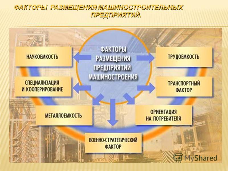 ФАКТОРЫ РАЗМЕЩЕНИЯ МАШИНОСТРОИТЕЛЬНЫХ ПРЕДПРИЯТИЙ.