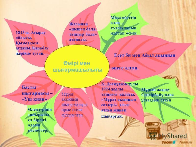 Мұрат Мөңкеұлы (1843 - 1906 ж.ж) Мұрат ақын XIX ғасырдың екінші жартысында өмір сүрген ақындардың ішіндегі ең көрнектілерінің бірі. Ол 1843 жылы қазіргі Гурьев облысы, Қызылқоға ауданы, Қарабау деген жерде туған. Мұрат жас шағында әкеден жетім қалып,