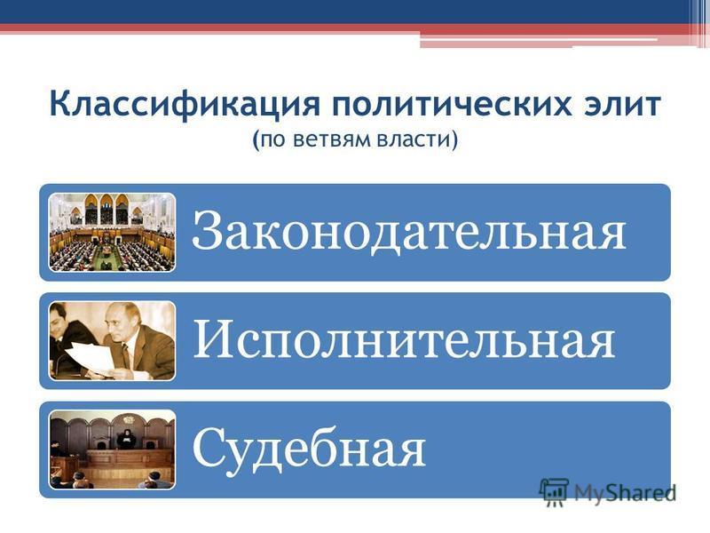 Классификация политических элит (по ветвям власти) Законодательная Исполнительная Судебная