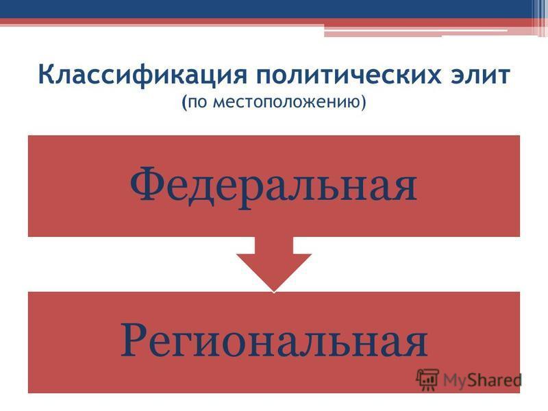 Классификация политических элит (по местоположению) Региональная Федеральная