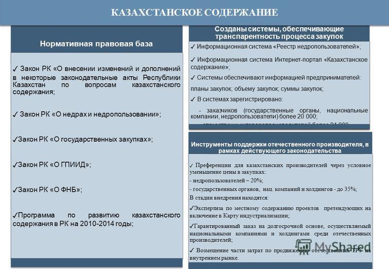Созданы системы, обеспечивающие транспарентность процесса закупок Информационная система «Реестр недропользователей»; Информационная система Интернет-портал «Казахстанское содержание»; Системы обеспечивают информацией предпринимателей: планы закупок;