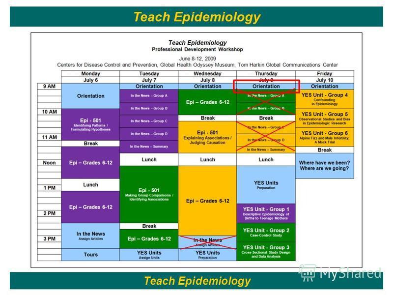 2 Teach Epidemiology