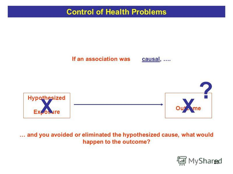 26 Outcome If an association was causal, …. Hypothesized Exposure X X … and you avoided or eliminated the hypothesized cause, what would happen to the outcome? causal, …. ? Control of Health Problems