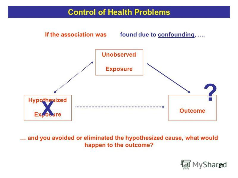 27 Outcome If the association was found due to confounding, …. Hypothesized Exposure Unobserved Exposure X … and you avoided or eliminated the hypothesized cause, what would happen to the outcome? ? found due to confounding, …. Control of Health Prob