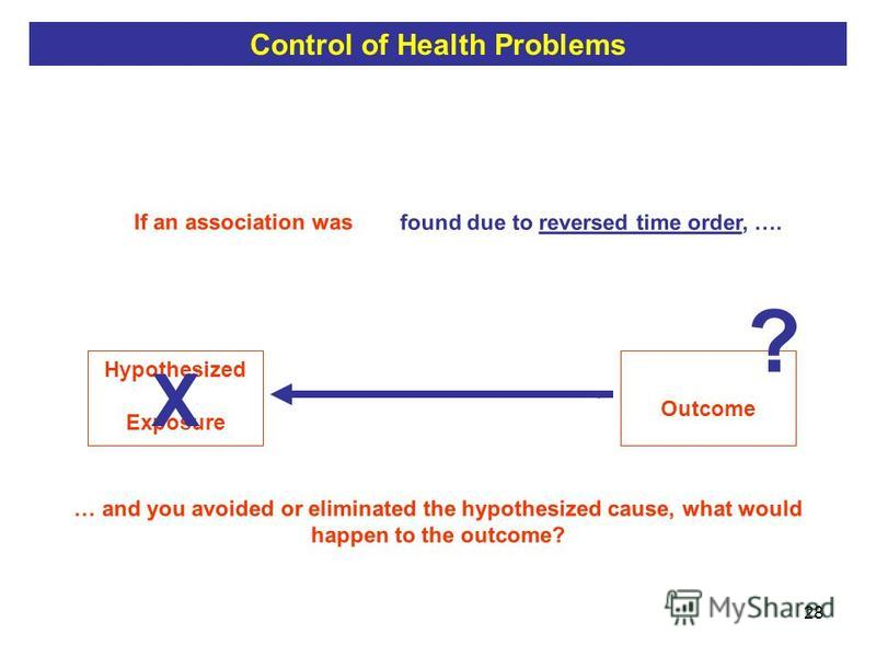 28 Hypothesized Exposure Outcome If an association was found due to reversed time-order, …. found due to reversed time order, …. X … and you avoided or eliminated the hypothesized cause, what would happen to the outcome? ? Control of Health Problems