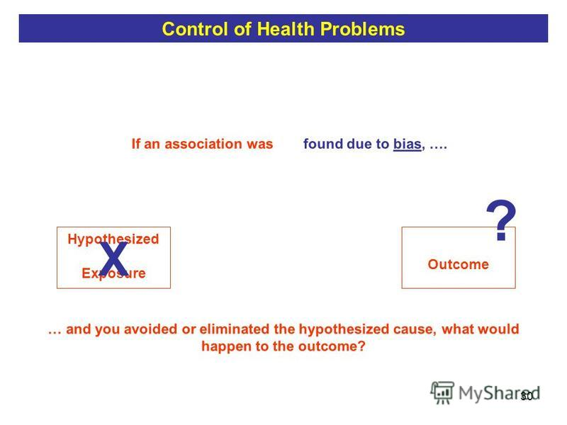 30 Outcome If an association was found due to bias, …. Hypothesized Exposure ? found due to bias, …. X … and you avoided or eliminated the hypothesized cause, what would happen to the outcome? Control of Health Problems