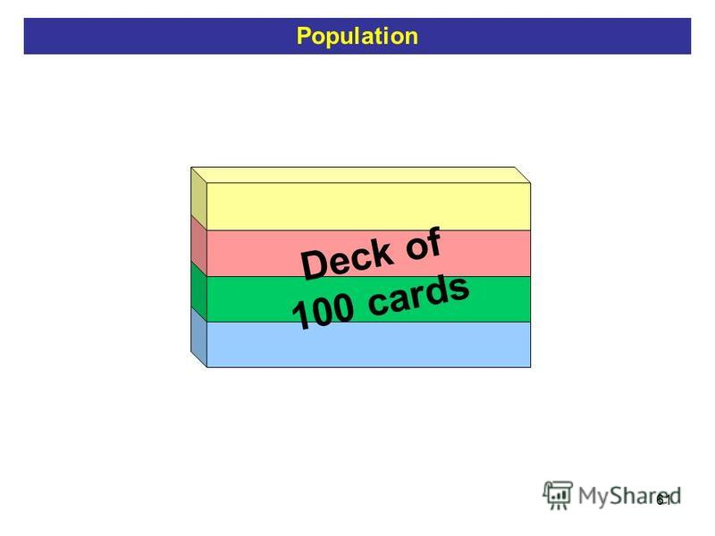 61 Deck of 100 cards Population