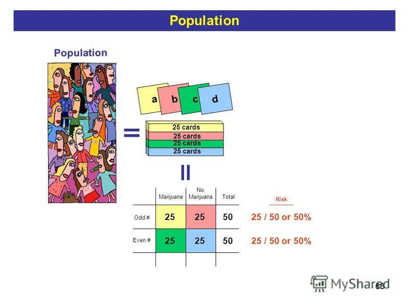 66 = Population = 25 50 Total a 25 cards bc d Risk 25 / 50 or 50% Odd # Even # No Marijuana Population