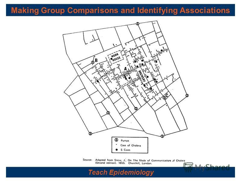 7 Teach Epidemiology Making Group Comparisons and Identifying Associations