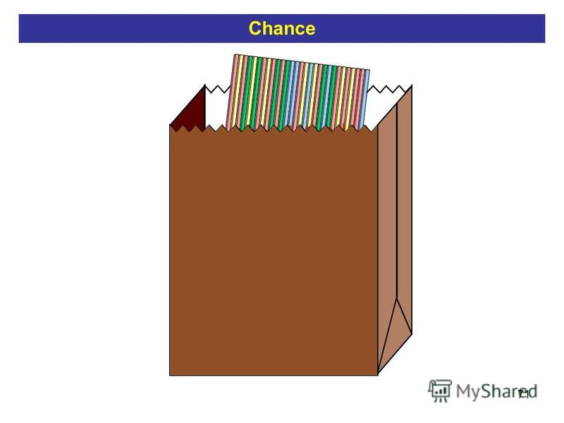 71 Chance