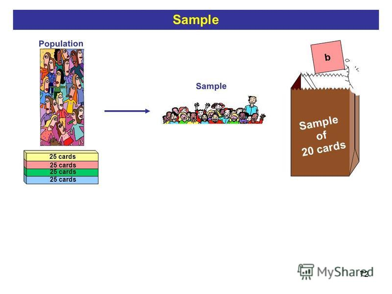 72 Population Sample b Sample of 20 cards 25 cards Sample