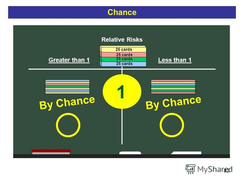 82 Relative Risks Greater than 1Less than 1 1 By Chance 25 cards Chance