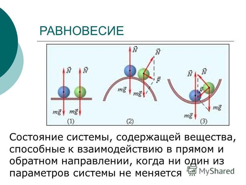 РАВНОВЕСИЕ Состояние системы, содержащей вещества, способные к взаимодействию в прямом и обратном направлении, когда ни один из параметров системы не меняется