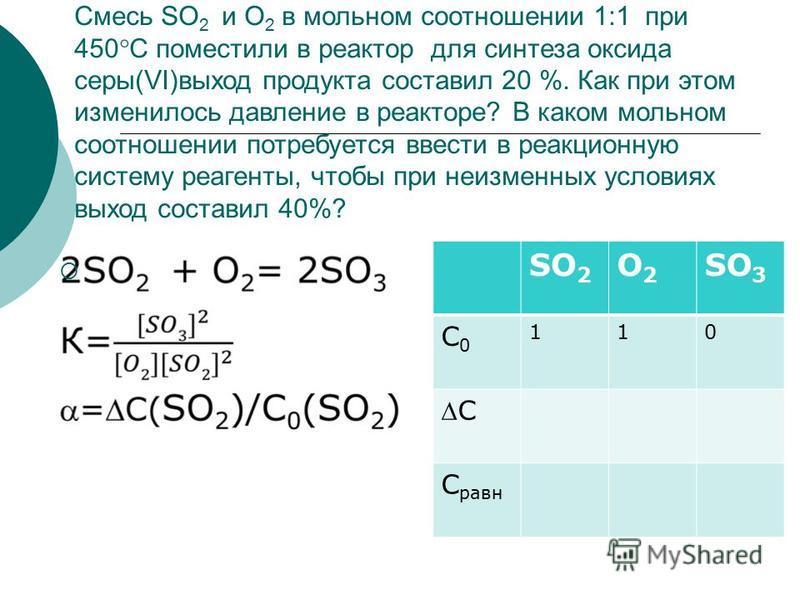 Смесь SO 2 и О 2 в мольном соотношении 1:1 при 450 С поместили в реактор для синтеза оксида серы(VI)выход продукта составил 20 %. Как при этом изменилось давление в реакторе? В каком мольном соотношении потребуется ввести в реакционную систему реаген
