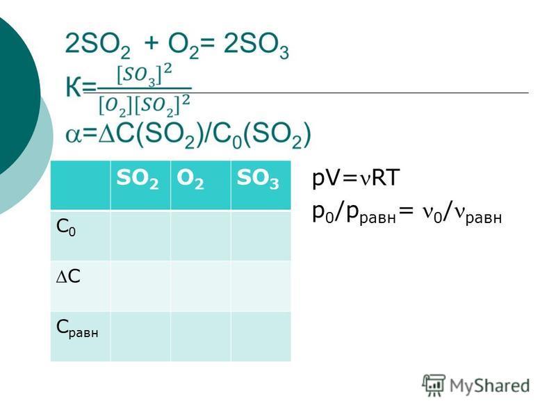 SO 2 О2О2 SO 3 C0C0 C C равн pV=RT p 0 /p равн = 0 / равн