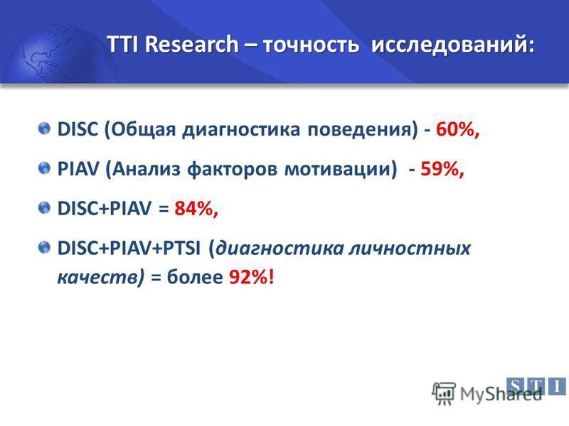 TTI Research – точность исследований: DISC (Общая диагностика поведения) - 60%, PIAV (Анализ факторов мотивации) - 59%, DISC+PIAV = 84%, DISC+PIAV+PTSI (диагностика личностных качеств) = более 92%!